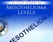 ACT Reports Slight Drop in Mesothelioma Levels-Featued-Image