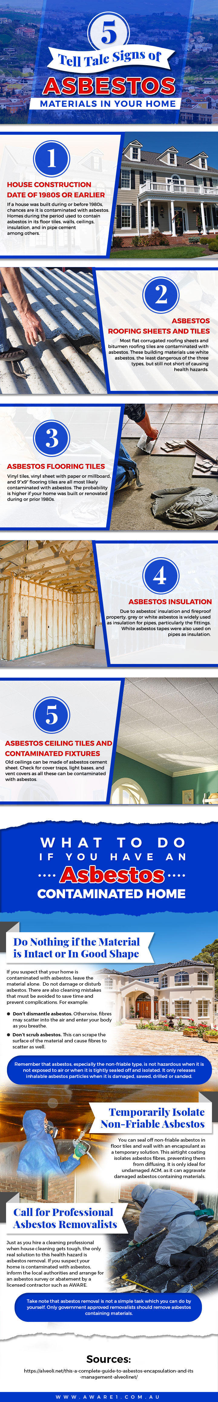 Signs of Asbestos Materials in Home